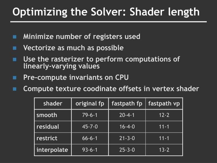 Optimizing the Solver: Shader length
