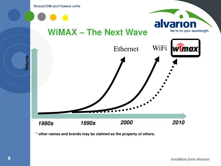WiMAX – The Next Wave