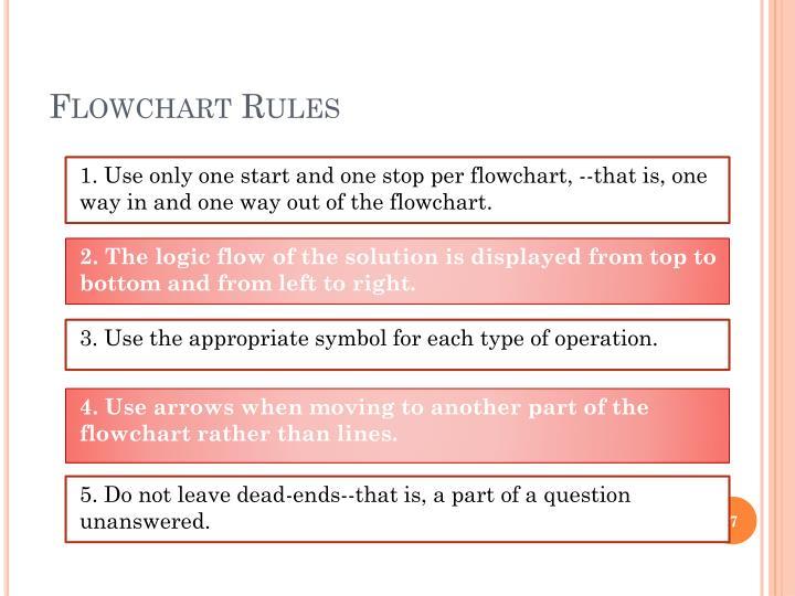 Flowchart Rules