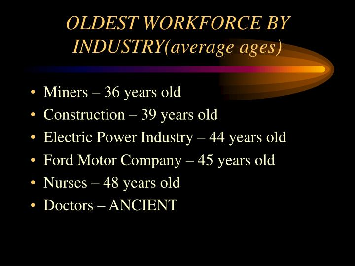 OLDEST WORKFORCE BY INDUSTRY(average ages)