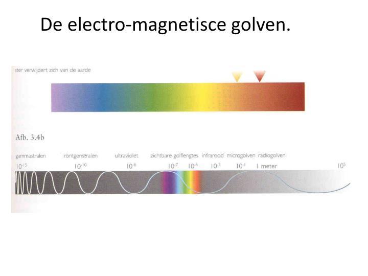 De electro-magnetisce golven.