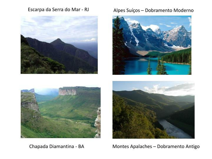 Alpes Suíços – Dobramento Moderno