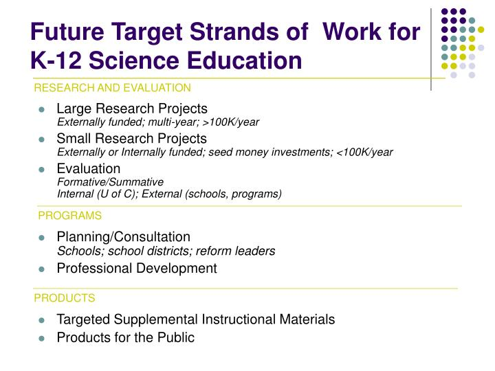 Future target strands of work for k 12 science education