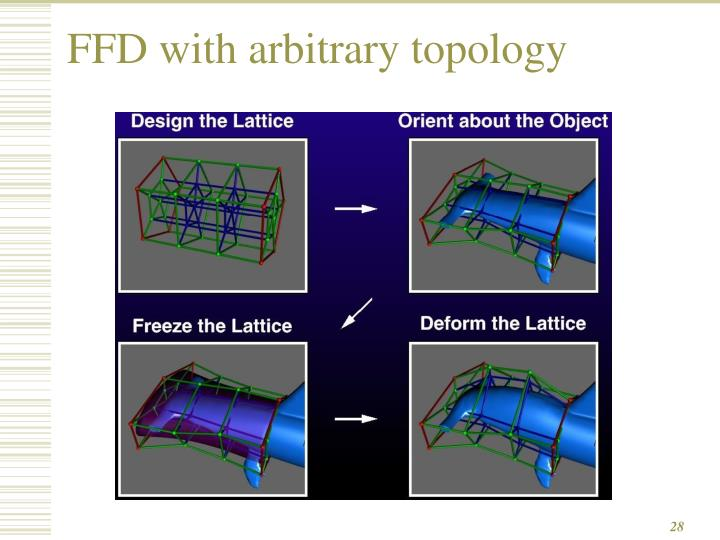 FFD with arbitrary topology
