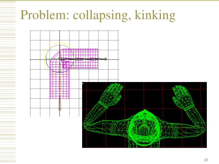 Problem: collapsing, kinking