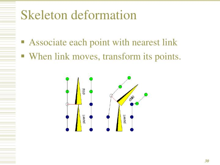 Skeleton deformation