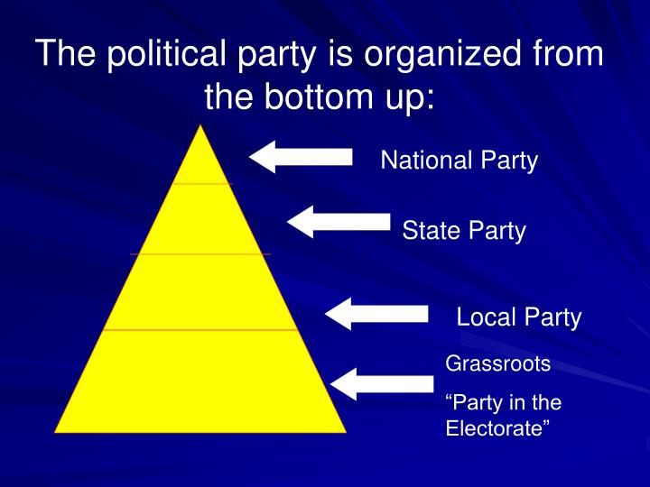 The political party is organized from the bottom up: