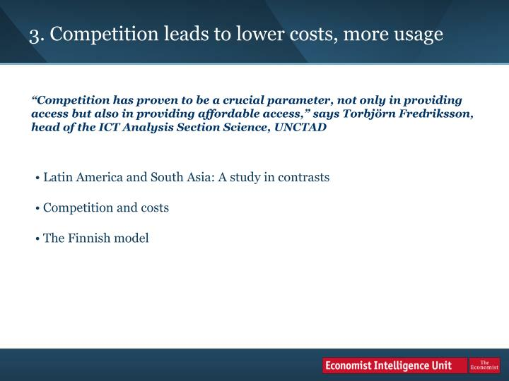 3. Competition leads to lower costs, more usage