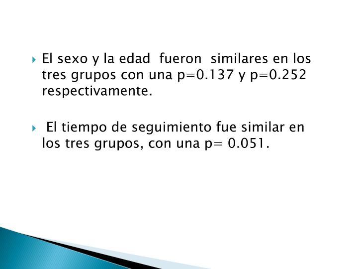 El sexo y la edad  fueron  similares en los tres grupos con una p=0.137 y p=0.252 respectivamente.