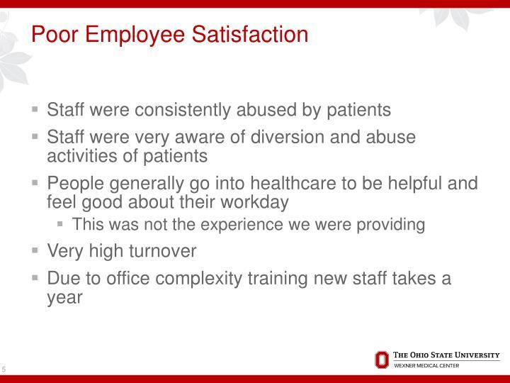 Poor Employee Satisfaction