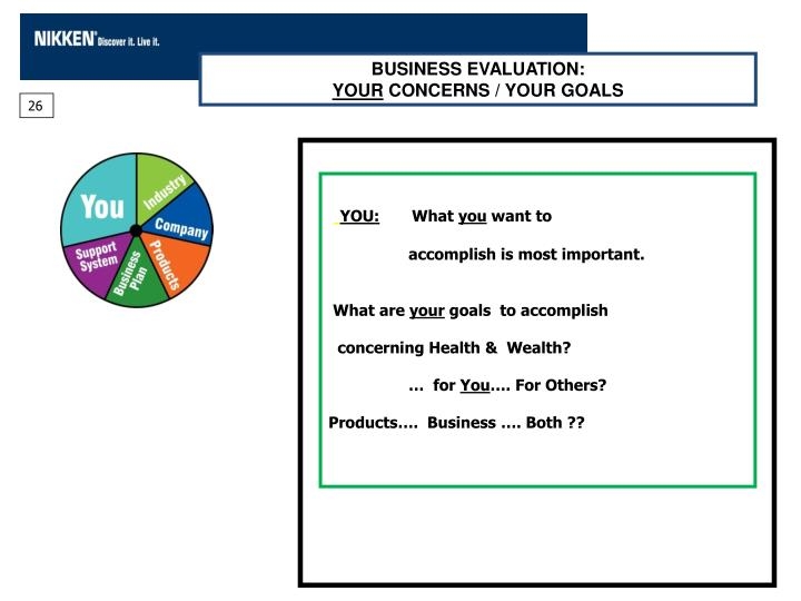 BUSINESS EVALUATION: