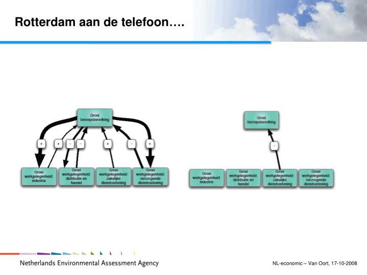 Rotterdam aan de telefoon….