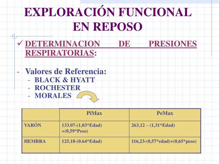 EXPLORACIÓN FUNCIONAL EN REPOSO
