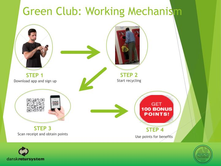 Green Club: Working Mechanism