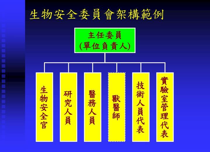 生物安全委員會架構範例
