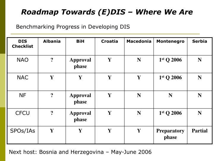 Benchmarking Progress in Developing DIS