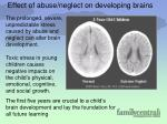 effect of abuse neglect on developing brains