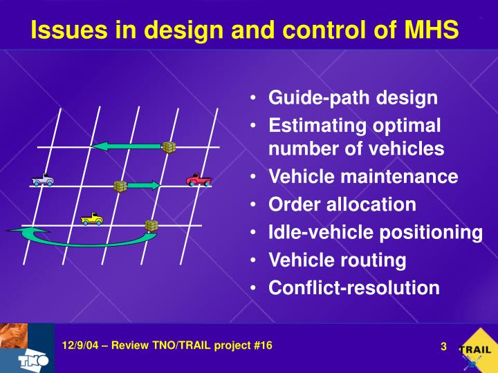 Issues in design and control of MHS