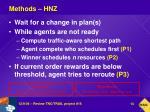 methods hnz