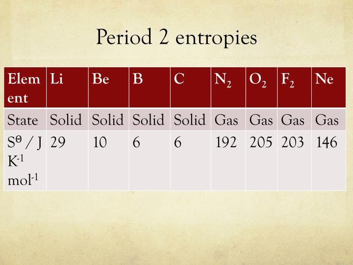 Period 2 entropies