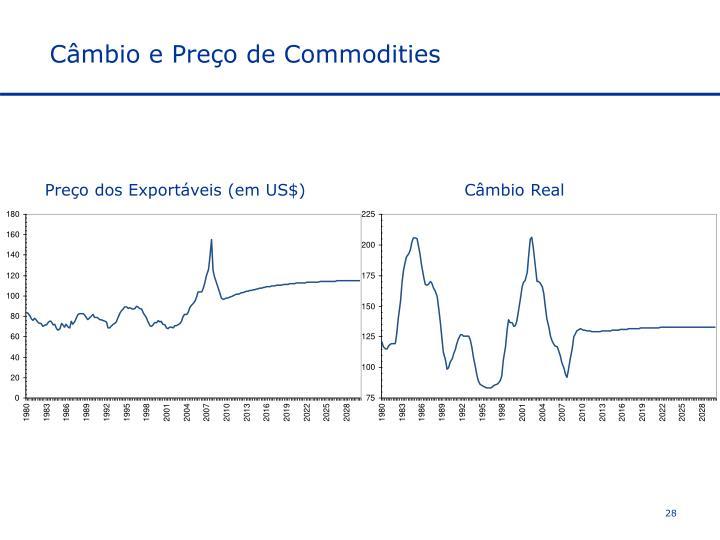 Câmbio e Preço de Commodities