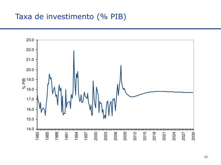 Taxa de investimento (% PIB)