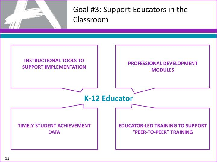 Goal #3: Support Educators in the Classroom