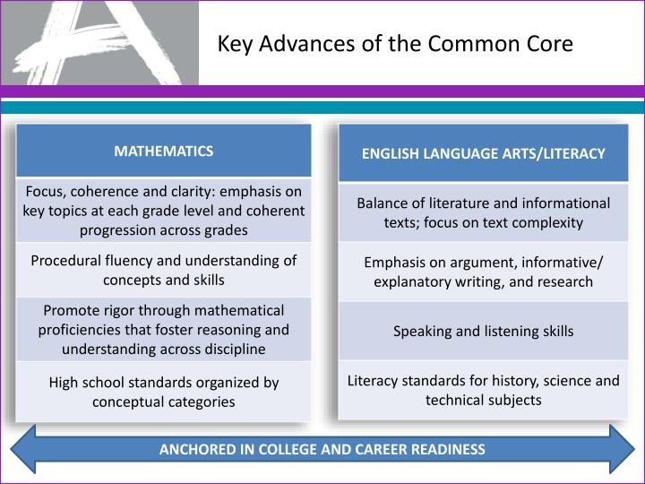 Key Advances of the Common Core