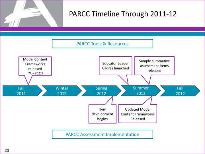 PARCC Timeline Through 2011-12