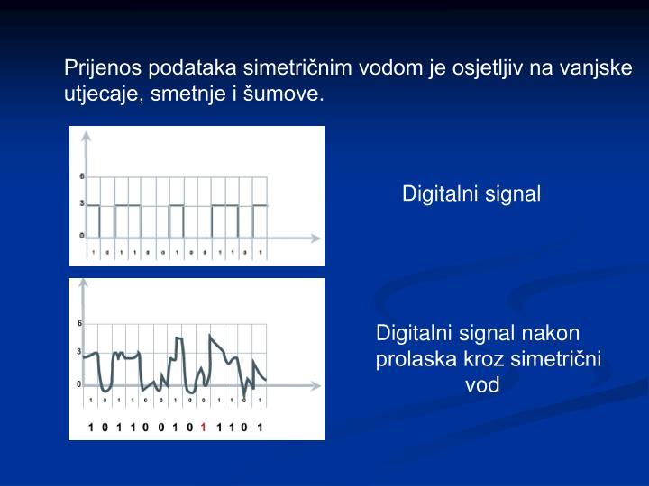 Prijenos podataka simetričnim vodom je osjetljiv na vanjske