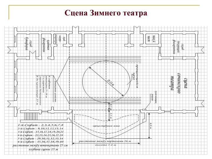 Сцена Зимнего театра