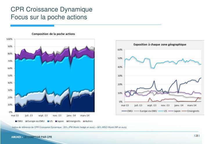 CPR Croissance Dynamique