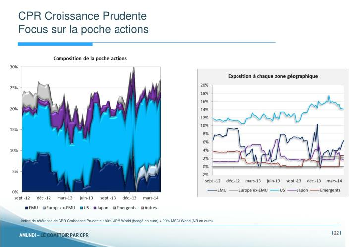 CPR Croissance Prudente