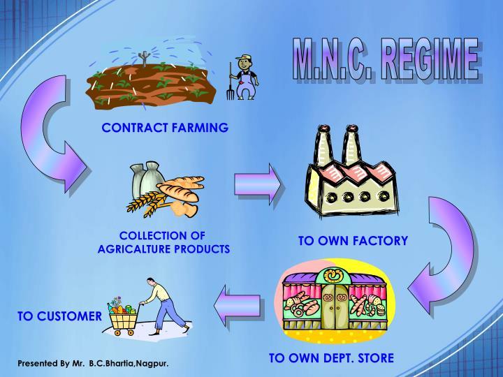 M.N.C. REGIME