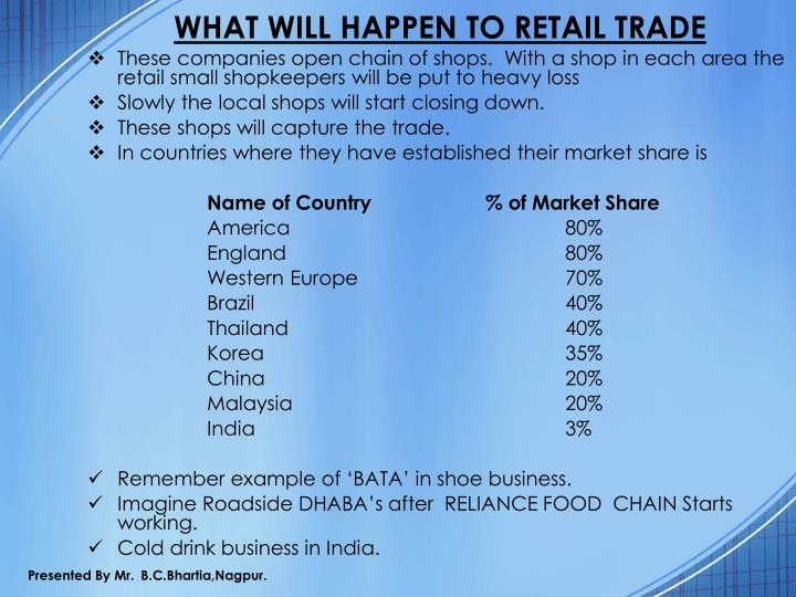 WHAT WILL HAPPEN TO RETAIL TRADE