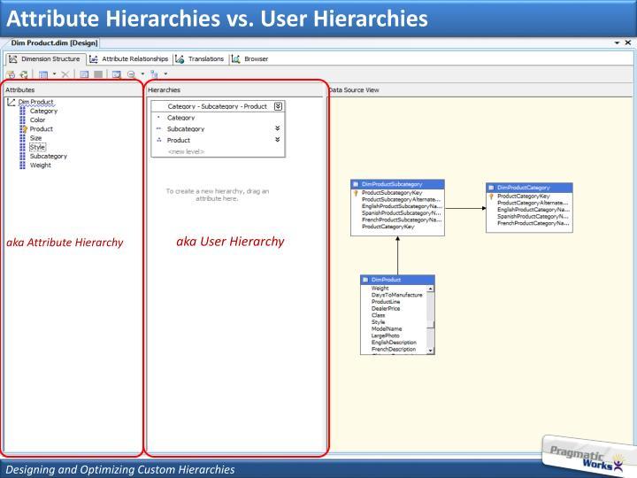Attribute Hierarchies vs. User Hierarchies