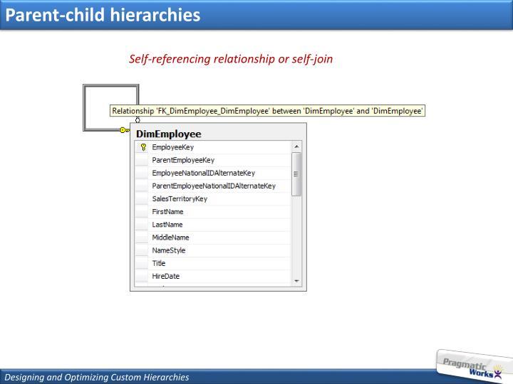 Parent-child hierarchies