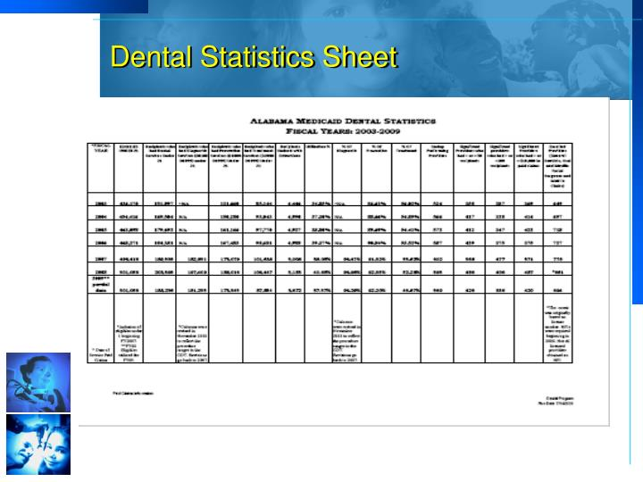 Dental Statistics Sheet