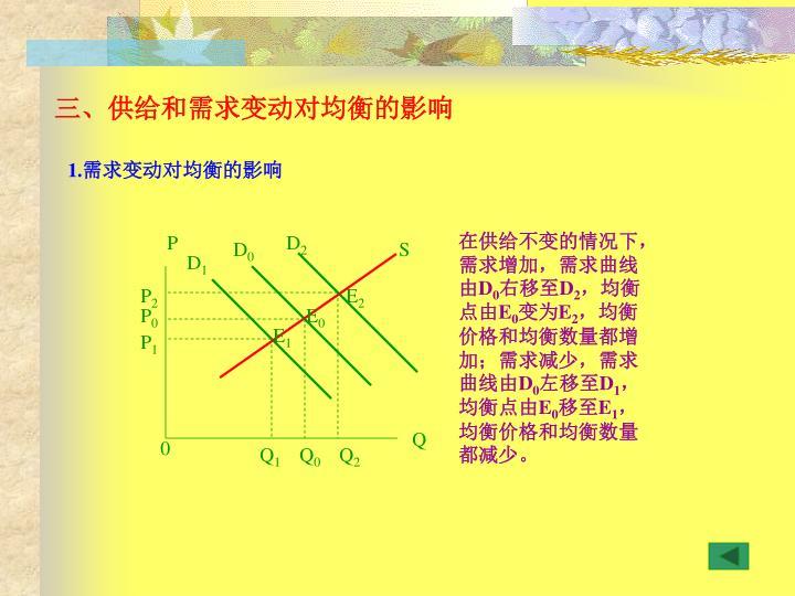 三、供给和需求变动对均衡的影响