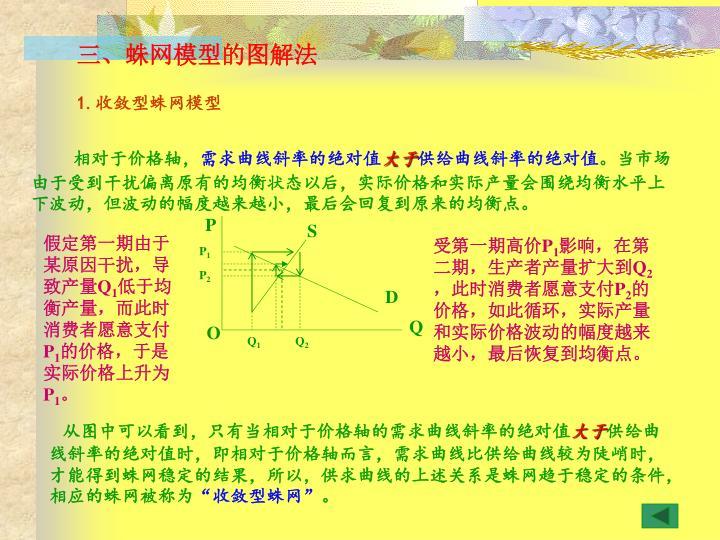 三、蛛网模型的图解法