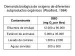 demanda biol gica de ox geno de diferentes subproductos org nicos woolford 1984