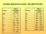 pasma mikrofalowe i milimetrowe