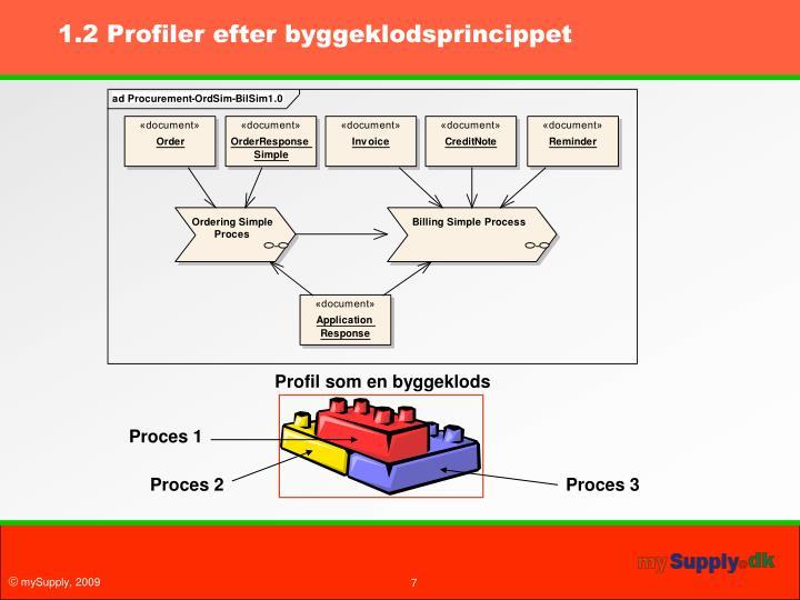 1.2 Profiler efter byggeklodsprincippet