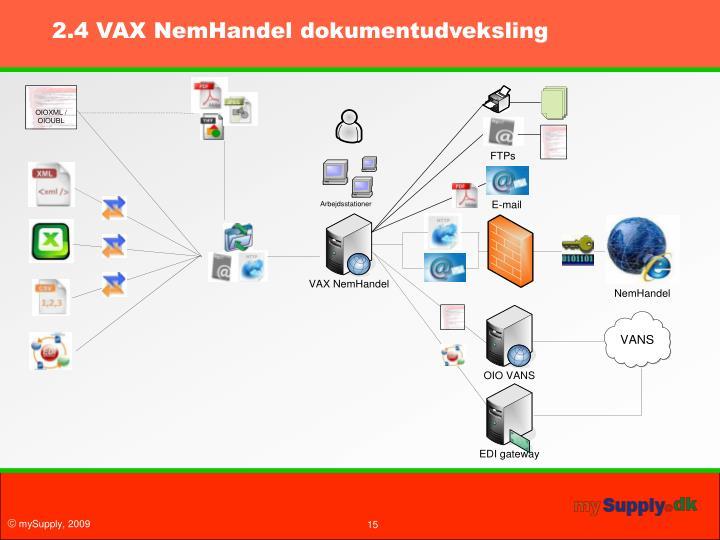2.4 VAX NemHandel dokumentudveksling