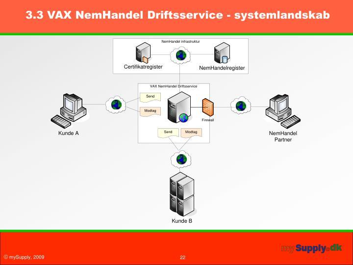 3.3 VAX NemHandel Driftsservice - systemlandskab