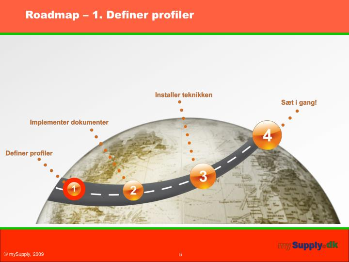 Roadmap – 1. Definer profiler