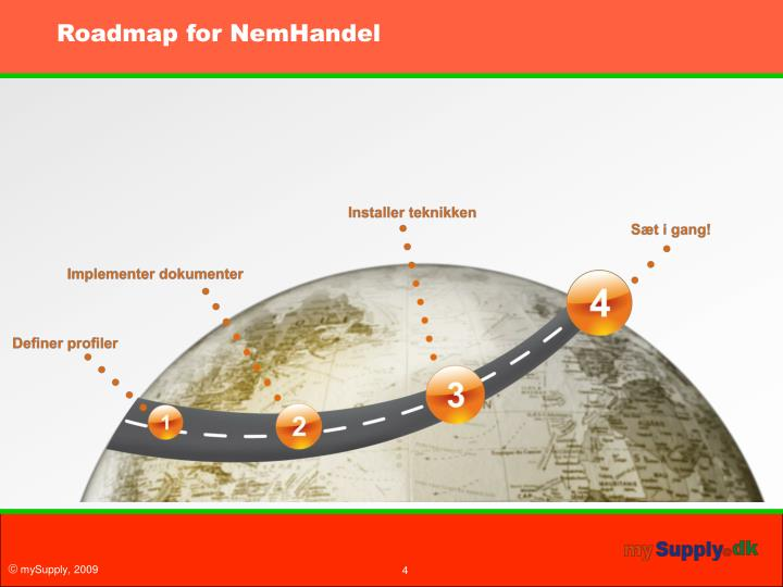 Roadmap for NemHandel