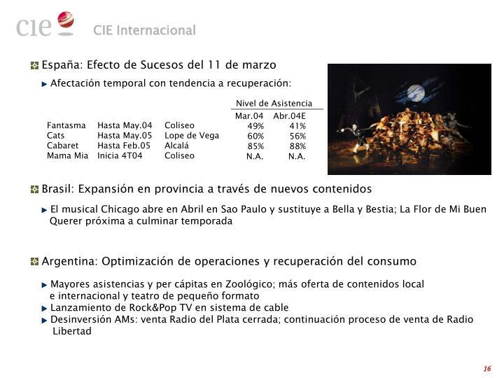 CIE Internacional