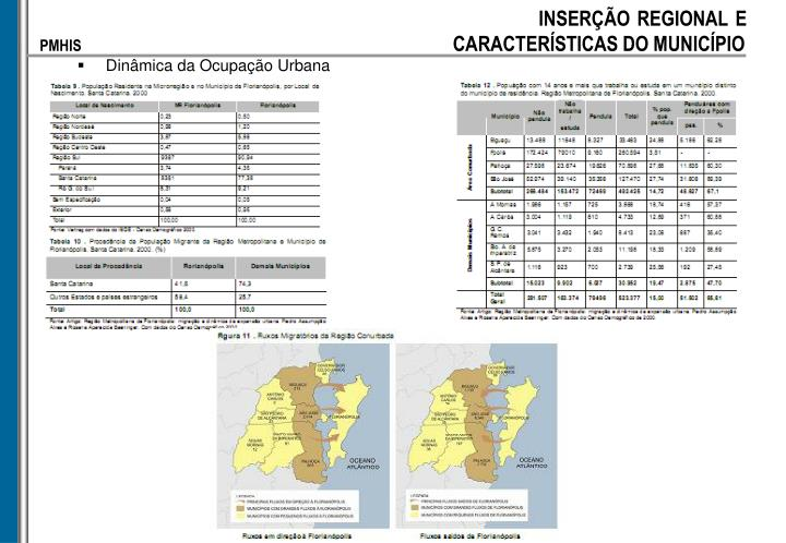 INSERÇÃO REGIONAL E