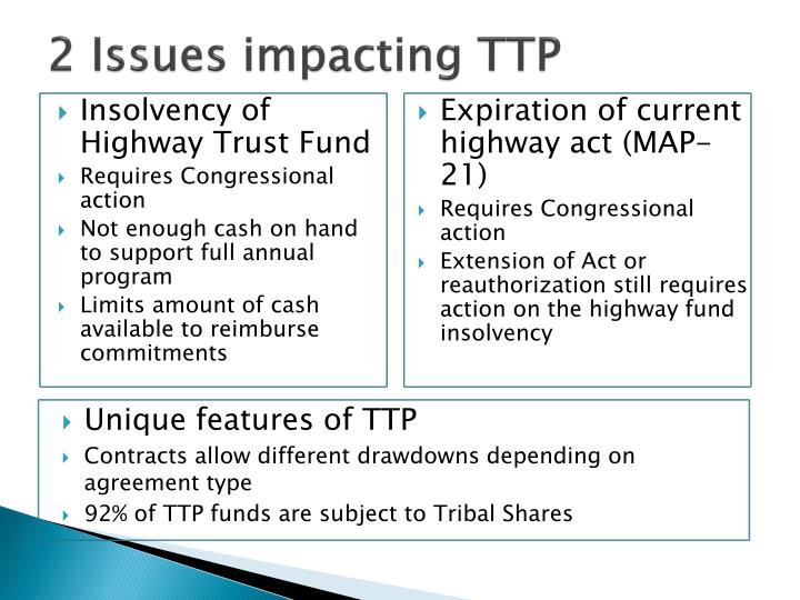 2 Issues impacting TTP